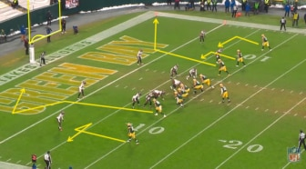 Packers 3rd and Goal Play vs. Tampa Bay