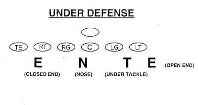4-3 under